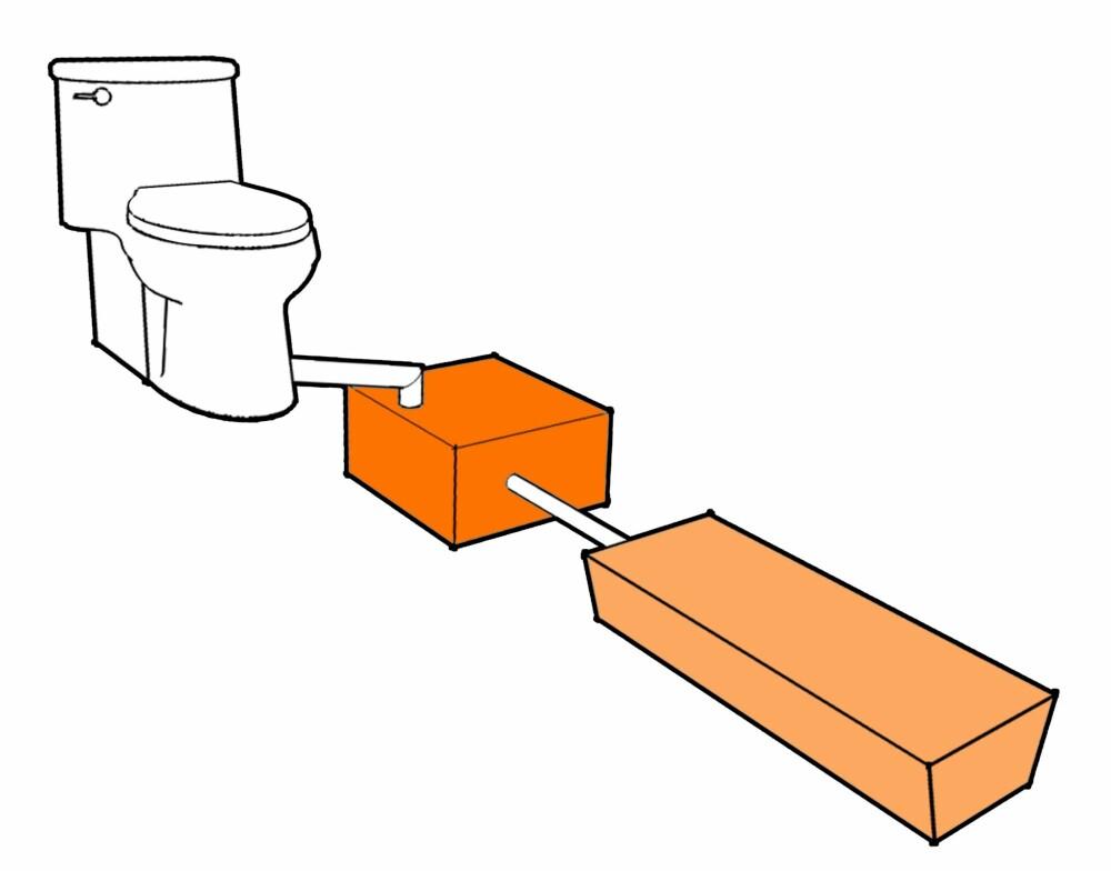 BIOMOTTAK: Selve toalettet fungerer på samme måte som på tett tank, men avfallet sendes til et lite renseanlegg. Først filtreres det igjennom en duk, og den faste delen blir liggende i en tank til kompostering. Det som er flytende slippes ut til rensing i en infiltrasjonsgrøft. Det faste avfallet i kompostmottaket må tømmes manuelt et par ganger i året.