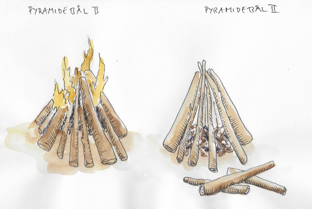 PYRAMIDEBÅL:  Bygges av pinner og kløyvde vedkubber i pyramideform. Legg større kubber på etter hvert.