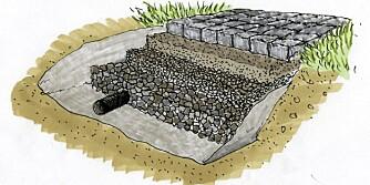 UNDERLAG FOR STEIN: Tegningen viser prinsippet for oppbygging av et utegulv eller en gangsti, med et grovt forsterkningslag nederst, deretter bærelag og til slutt settelag. Er grunnen bløt, legges det drensledning i det nederste laget. Er grunnen fast og fin, vil det greie seg med bærelag og sand-/gruslag - evt. bare settelag ved ideelle faste og tørre forhold og liten belastning på gulvet. Er underlaget svært porøst (steinur) eller består det av bløte jord- eller leirmasser, bør det legges en filterduk i bunnen. Dels for å unngå at bløte masser fra grunnen tyter opp i konstruksjonen og dels for å unngå at finstoff i konstruksjonen skal forsvinne ned i grunnen.  Fra øverst til nederst:  Belegningsstein Settelag (ca 5 cm) Sand/subbbus Bærelag (ca 15 cm) Grus Ev forsterkningsslag (15 cm) Pukk Filterduk Husk drensrør!