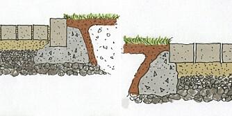 KANTSTEIN: For å unngå at steinene forskyver seg, må utegulvet rammes inn av en kantforsterkning.