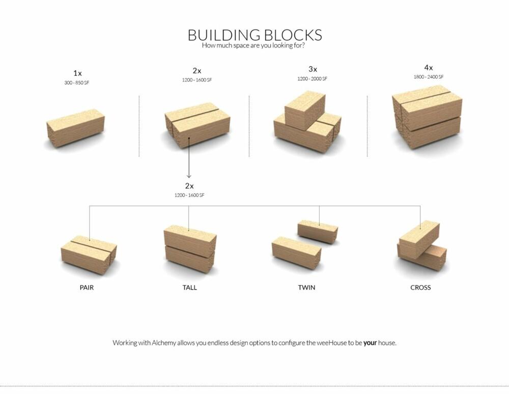 BYGGEKLOSSER: Minihusene er satt sammen av byggeklosser, noe som gir kjøperen uendelig mange muligheter når det kommer til størrelse og form.