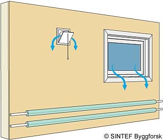 ISOLASJON AV RØR: Eksempel på lokal isolering av rør utsatt for trekk fra veggventil og kaldras fra vindu.