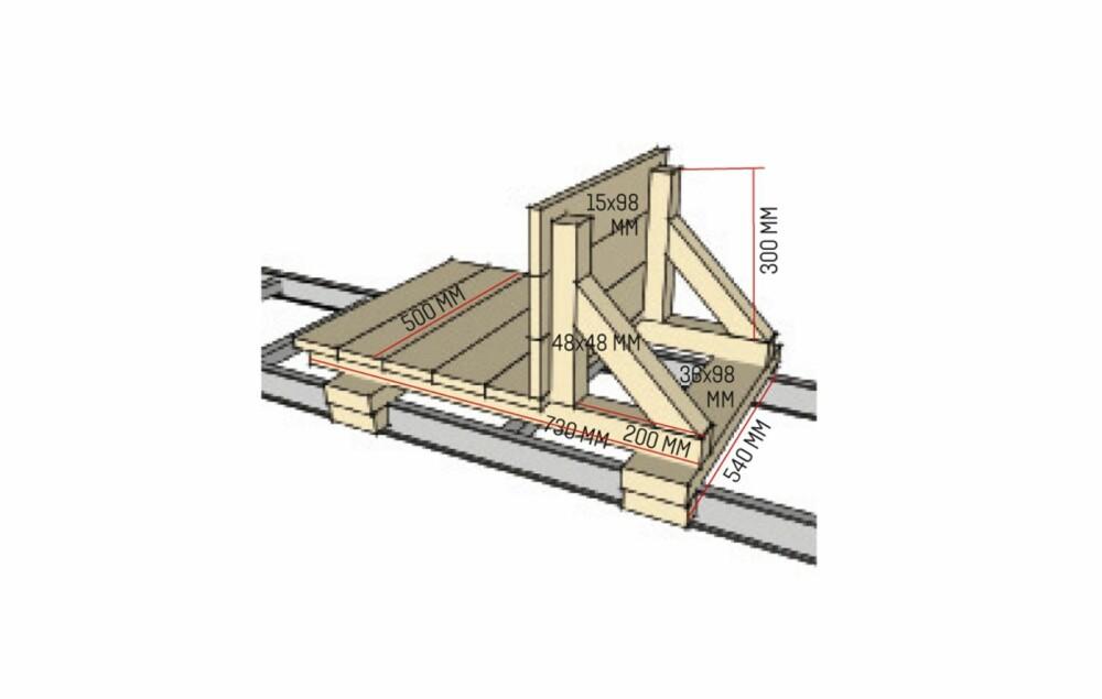 RIKTIG BREDDE: Målene er fra vårt eksempel. Stigens bredde styrer hvor bred vognen skal være. I tillegg til materialer til vognen, trenger du fire blokker og et langt og solid tau.