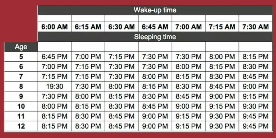 BARN OG SØVN: Oversikt over leggetid for barn mellom 0 og 16 år: Dette er anbefalte leggetider for barn.