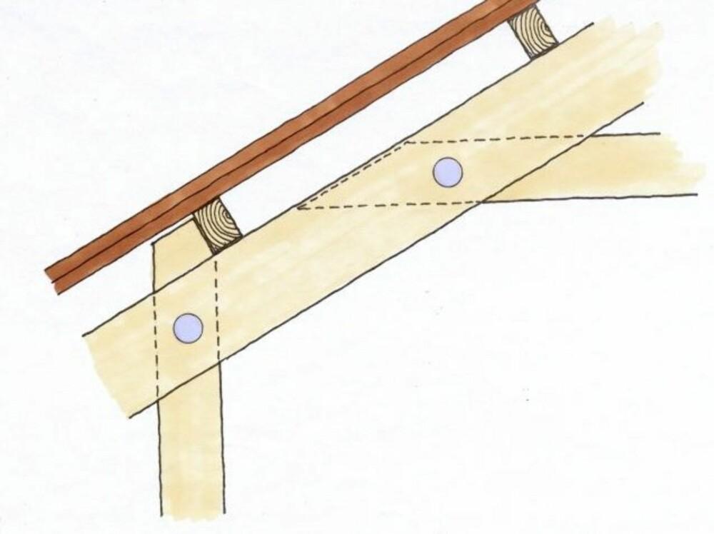 SAMMENFØYNING: Taket og stolpene.