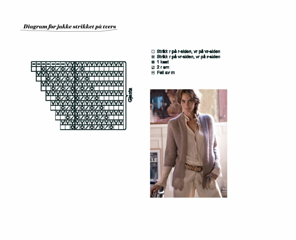 DIAGRAM: Her er diagrammet til jakken som strikkes på tvers - fra erme til erme-