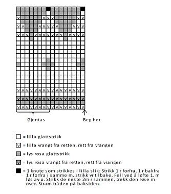 MØNSTER: Her er mønster til kjolen.
