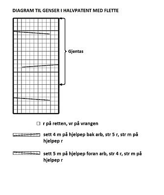 DIAGRAM: Her kan du se diagrammet til genser i halvpatent med flette.