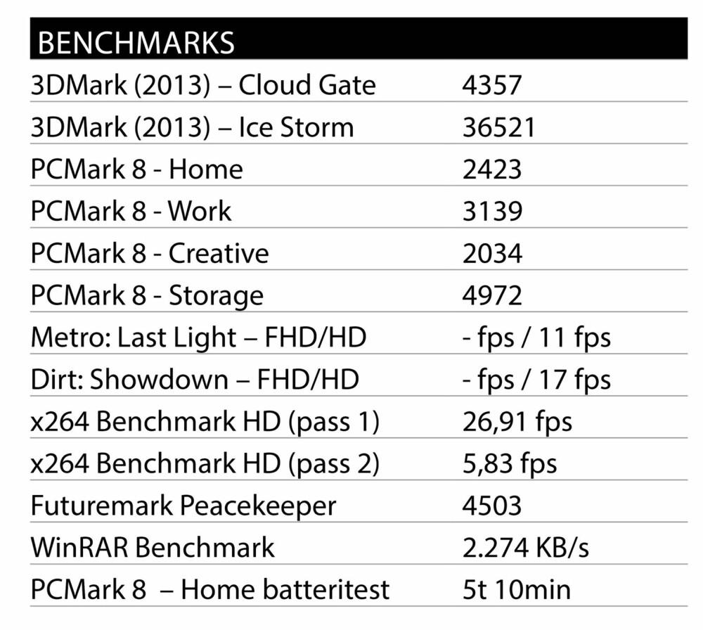 Testresultater: Toshiba Portege Z30