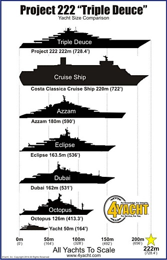 GIGAYACHT: Yachtmegleren 4Yacht har varslet to gigayachter som ennå ikke er realiserte. Illustrasjon: 4Yacht