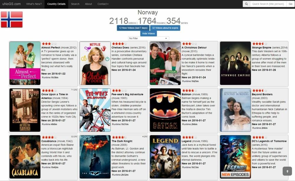 OVERSIKT: Unogs.com lar deg blant annet se hvor mye innhold hvert land har, hvilke titler som er nye og hvilke som er på vei ut.