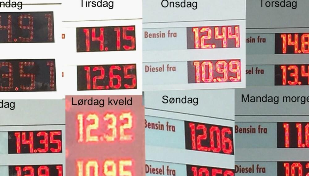 FALLER OG STIGER: Bildene er tatt ca. kl. 16 hver dag på samme bensinstasjon, ved Bjølsen i Oslo, unntatt bildet fra lørdag kveld. Prisene faller gradvis gjennom uka, men gjør et nytt prishopp torsdag. De laveste prisene er søndag ettermiddag og mandag morgen. FOTO: Morten Solli