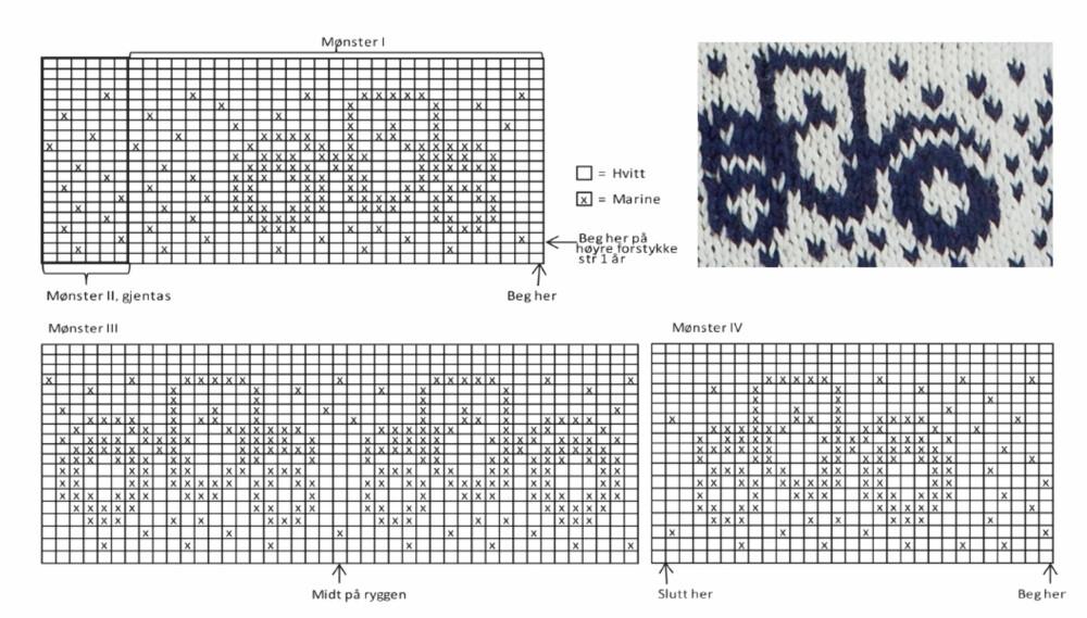 MØNSTER: Se bildet over for mønster.