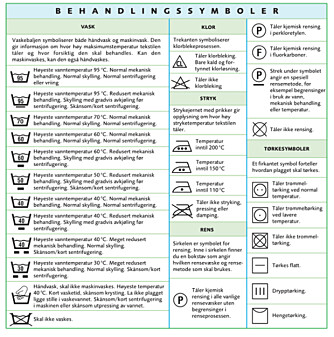 VASKETABELL: Denne kan det være lurt å ha hengende på vaskerommet. Pluss på med en flekkfjerningstabell, så har du gode retningslinjer å følge når ulykken er ute.