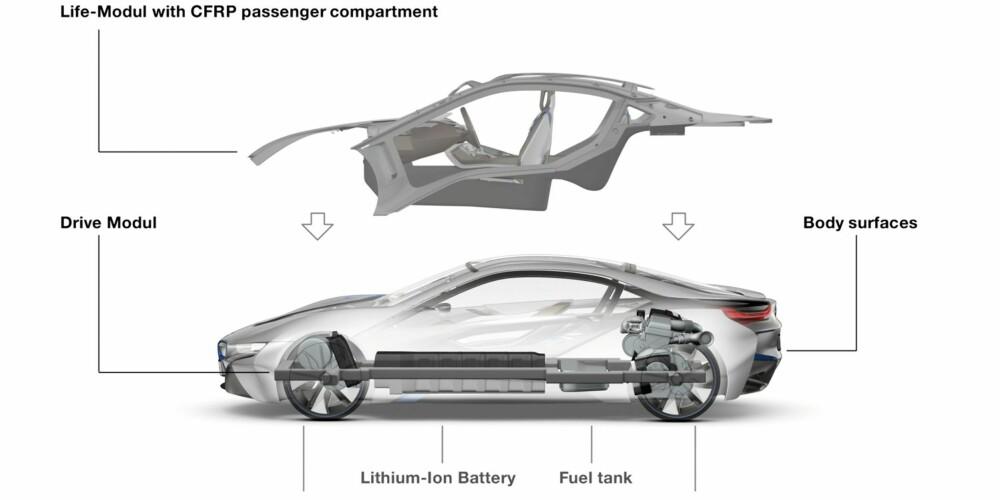 COUPEEN: Fører- og passasjercellen er av CFRP (karbonfiber- forsterket plast). Chassis i aluminium. Bagasjerommet er på 154 liter.