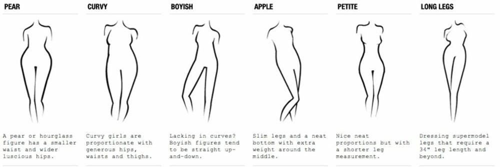 KROPPSTYPE: Ulike kropper krever ulike jeans.