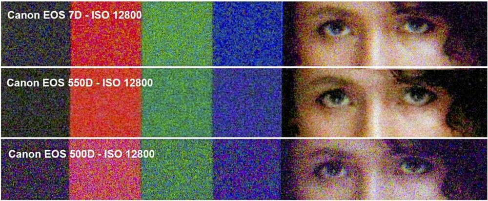 Utdrag fra testplakat av Canon EOS 7D, 550D og 500D ved ISO 12800.