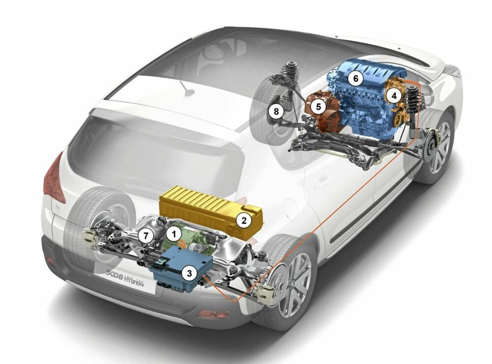 3008: Pakken består av en 163 hk sterk frontplassert dieselmotor som trekker forhjulene, og en 37 hk sterk elektrisk motor som driver bakhjulene.
