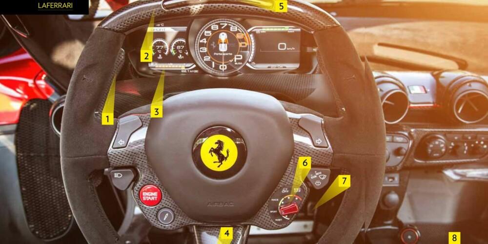 1 Padleårene i karbon betjenes normalt (høyre opp, venstre ned), men de er montert på rattstammen i stedet for på rattet. Det betyr at du kan få problemer når du skal skifte gir midt i en krapp sving. 2 Rattet er laget av karbonfiber. Det er naturligvis også dashbordet, samt hele chassiset. Det er flatt oppe og nede, men siden styringen skjer så raskt føles dette bare rart når du manøvrerer i lav hastighet. 3 Skjermene på sidene av turtelleren kan konfigureres, og kan vise statusen til Hy-Kers. 4 Plaketten nederst på rattet er individuelt gravert med navnet til eieren av bilen. 5 Oppsettet av rattet minner om andre Ferrarier. LED øverst, og knapper for å betjene dempere, blinklys, lys og viskere. 6 Naturligvis inkludert: Manettinoen. Den har samme oppsett som på andre modeller. Og ja, du kan slå veigrepskontrollen helt av. 7 Det helstøpte karbonsetet i LaFerrari er en del av monocoquen. Så i tillegg til at rattet er justerbart, kan pedalene flyttes framover og bakover. 8 Tror du at du takler alle kreftene til LaFerrari? Brems med venstre fot, trykk på Launch, gi bånn gass, og så slipper du opp gassen.