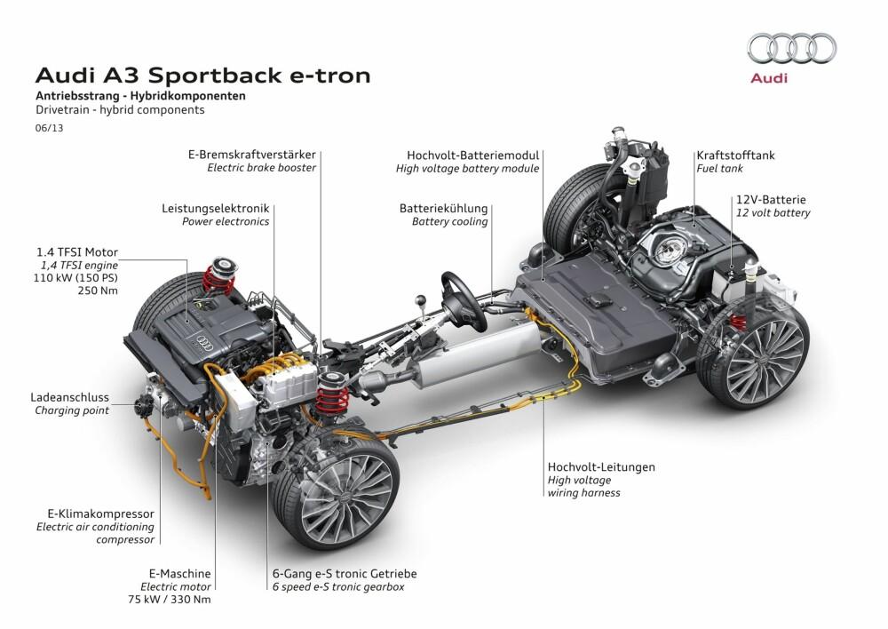 Tettpakket: Nesten hver centimeter av bilen er brukt for å få plass til teknikken.