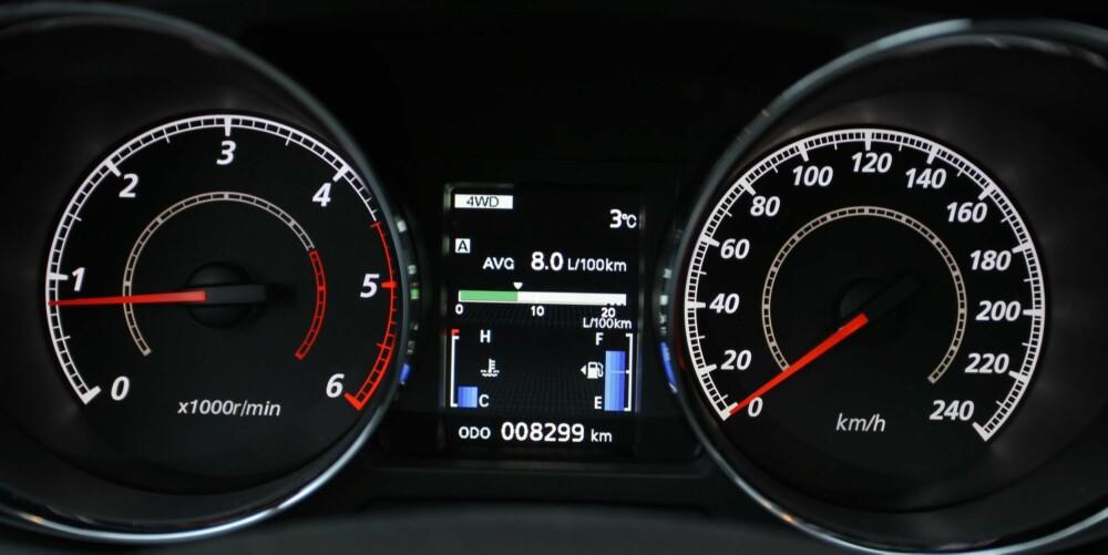 LAVT FORBRUK: Peugeot 4008 1,6 HDi brukte kun 0,55 l/mil gjennom vår faste testrunde og er med det kun slått av Audi Q3 av SUV-ene. FOTO: Petter Handeland