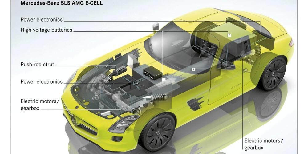 PAKKEJOBB: AMG-ingeniørene har jobbet godt med å pakke inn batterier og elmotorer uten at det stjeler plass - eller ødelegger vektfordelingen.