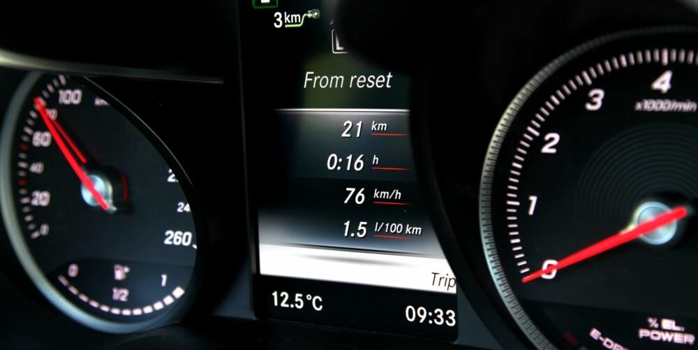 SÅ LANGT: Etter 21 kilometer vekslet C350e fra ren eldrift over til hybriddrift. Ved endt forbruksstest (20 mil) var gjennomsnittsforbruket 0,6 l/mil.