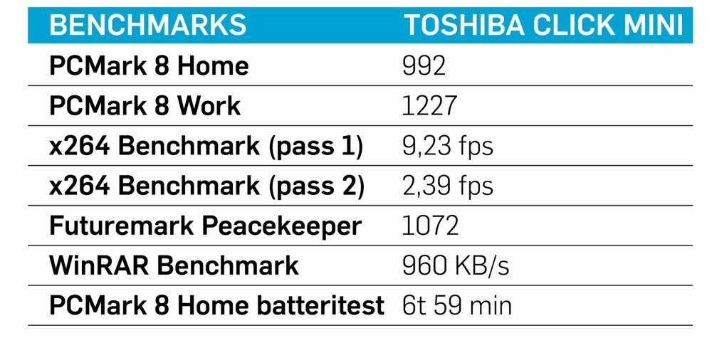 RESULTATER: Testresultatene fro Toshiba Satellite Click Mini L9W-B-102.