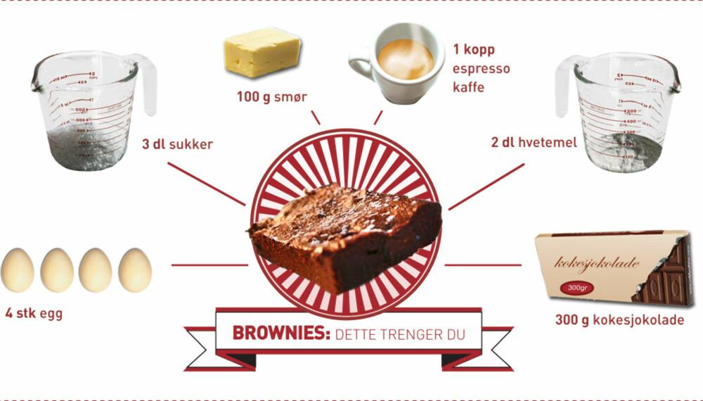 DETTE GIR DEG PERFEKTE BROWNIES: Her er alt du trenger for å lage brownies.