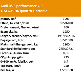 Tekniske data og pris for Audi RS 6 performance 4,0 TFSI 605 HK quattro Tiptronic.