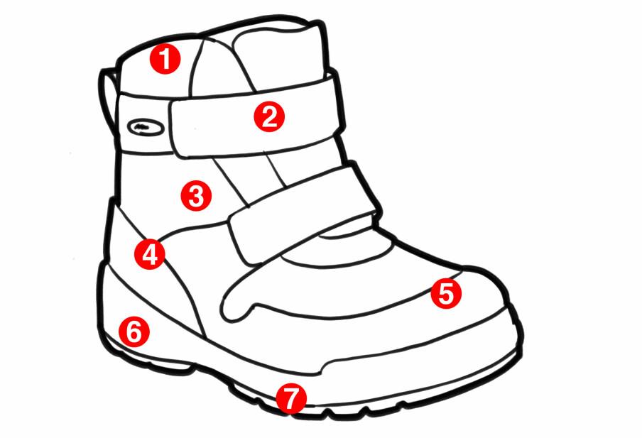 SKO: Det er viktig at foten holdes på plass av borrelås eller lisser.