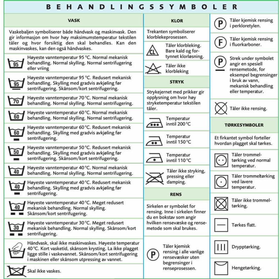 VASKESYMBOLER: Hva betyr egentlig de ulike vaskesymbolene. Denne oversikten fra Lilleborg gir deg svaret.