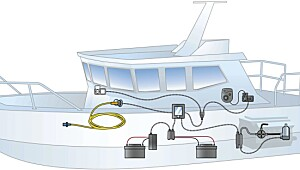 Helly Hansen motorbåtjakke Båt